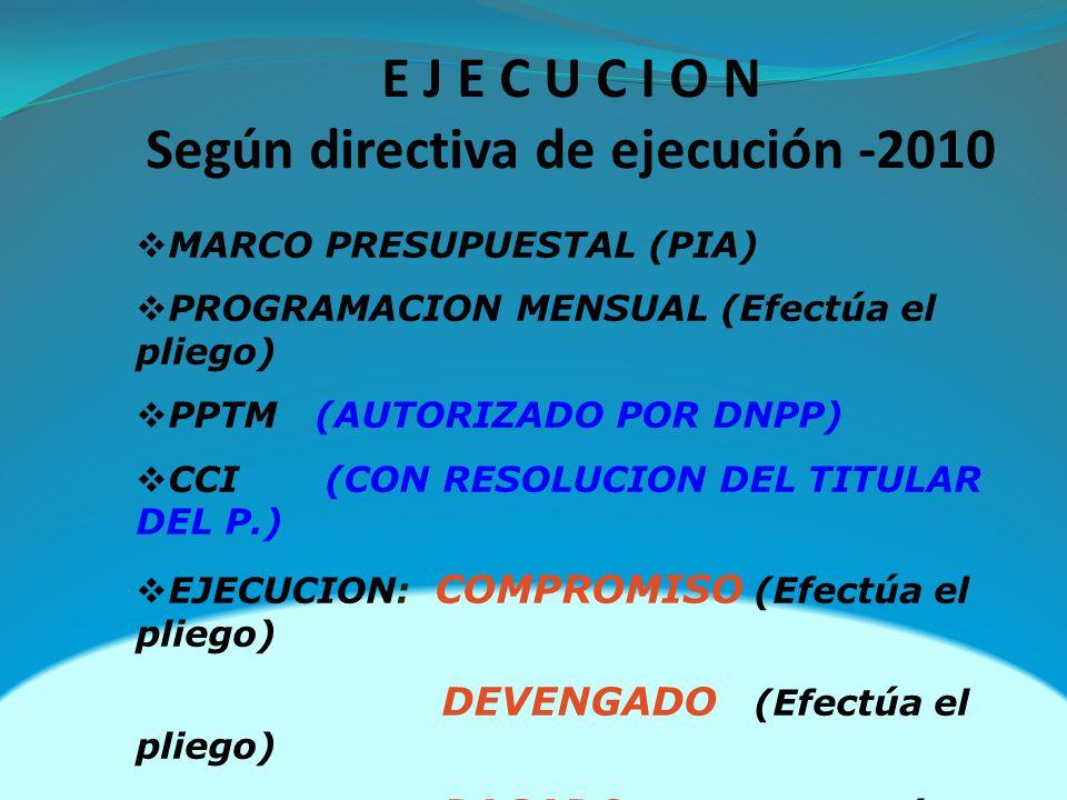 MARCO PRESUPUESTAL (PIA) PROGRAMACION MENSUAL (Efectúa el pliego) PPTM (AUTORIZADO POR DNPP) CCI (CON RESOLUCION DEL TITULAR DEL P.) EJECUCION: COMPROMISO (Efectúa el pliego) DEVENGADO (Efectúa el pliego) PAGADO (Efectúa el pliego) E J E C U C I O N Según directiva de ejecución -2010