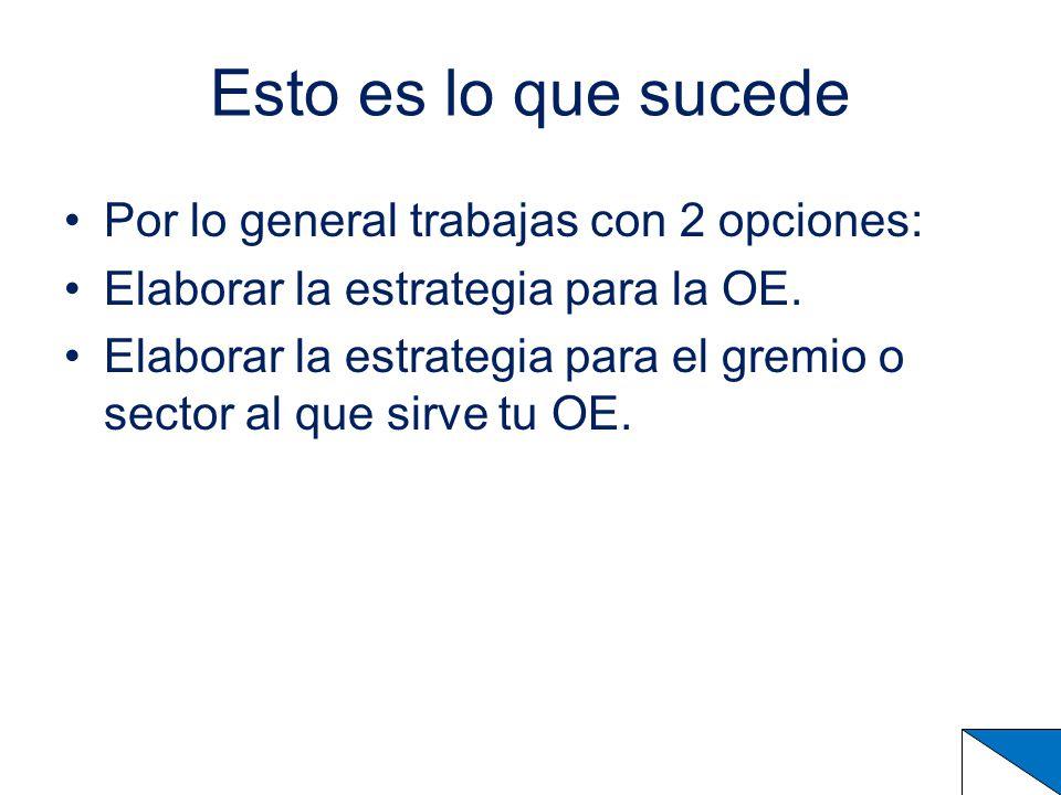 Esto es lo que sucede Por lo general trabajas con 2 opciones: Elaborar la estrategia para la OE.