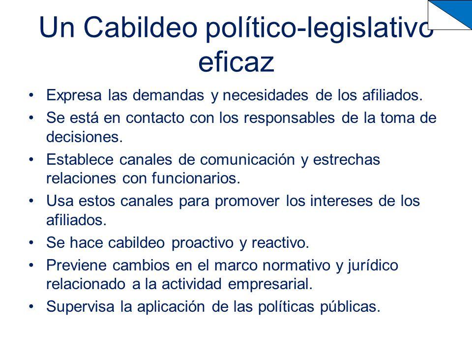 Un Cabildeo político-legislativo eficaz Expresa las demandas y necesidades de los afiliados.