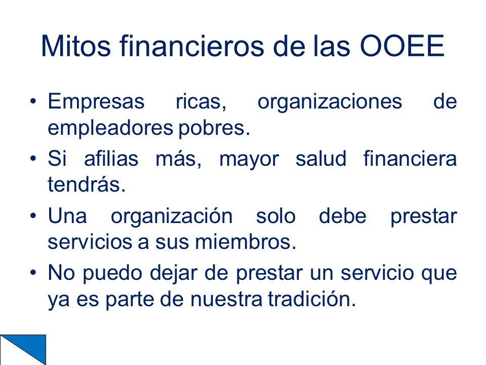 Mitos financieros de las OOEE Empresas ricas, organizaciones de empleadores pobres.