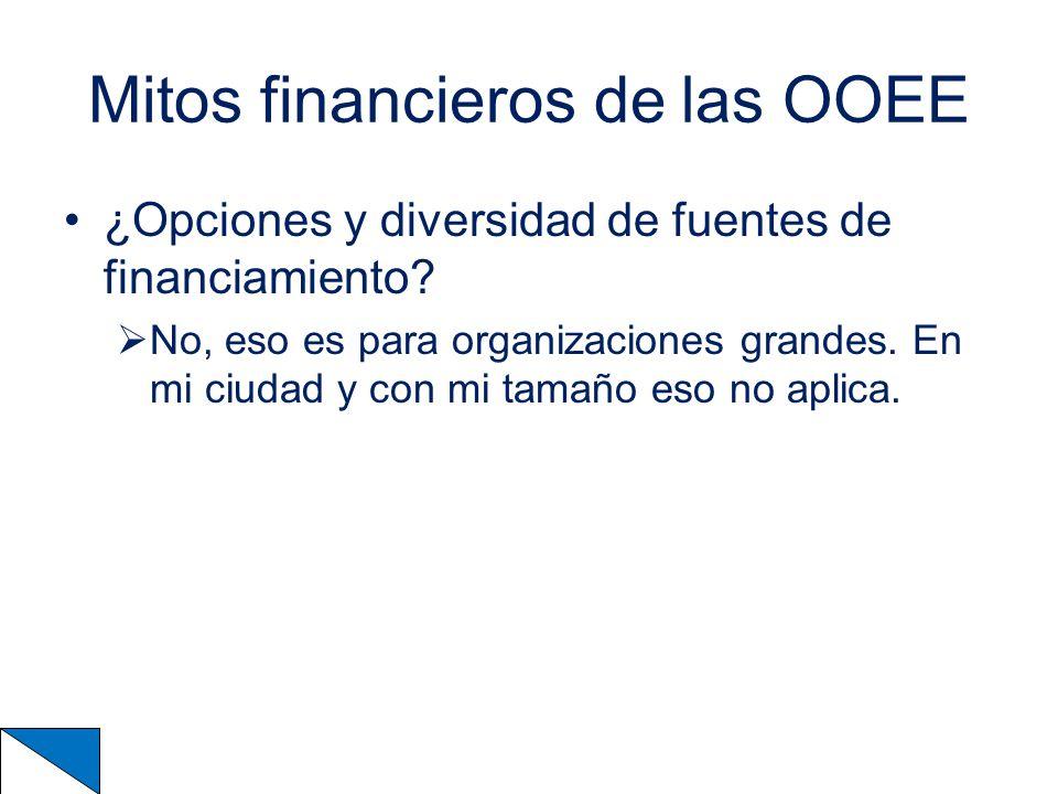 Mitos financieros de las OOEE ¿Opciones y diversidad de fuentes de financiamiento.
