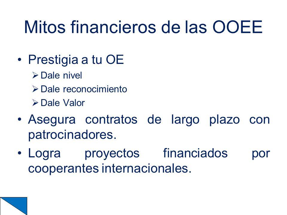 Mitos financieros de las OOEE Prestigia a tu OE Dale nivel Dale reconocimiento Dale Valor Asegura contratos de largo plazo con patrocinadores.