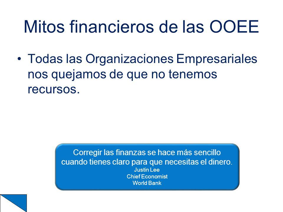 Mitos financieros de las OOEE Todas las Organizaciones Empresariales nos quejamos de que no tenemos recursos.