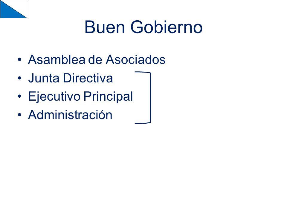 Buen Gobierno Asamblea de Asociados Junta Directiva Ejecutivo Principal Administración