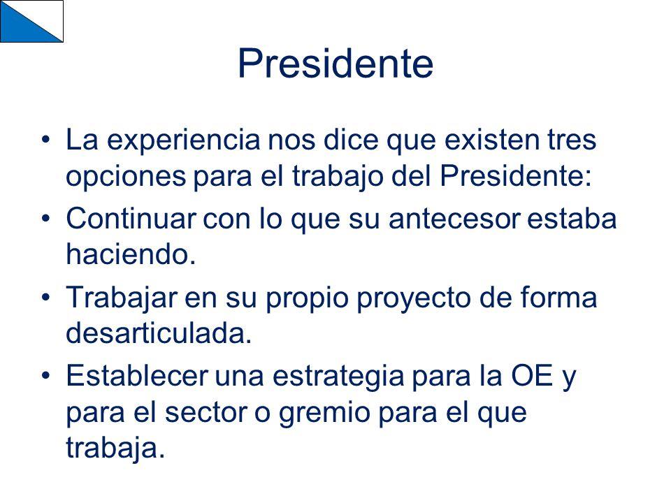 Presidente La experiencia nos dice que existen tres opciones para el trabajo del Presidente: Continuar con lo que su antecesor estaba haciendo.