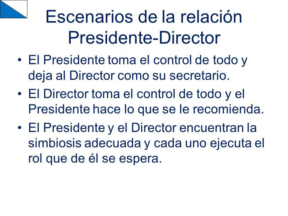 Escenarios de la relación Presidente-Director El Presidente toma el control de todo y deja al Director como su secretario.
