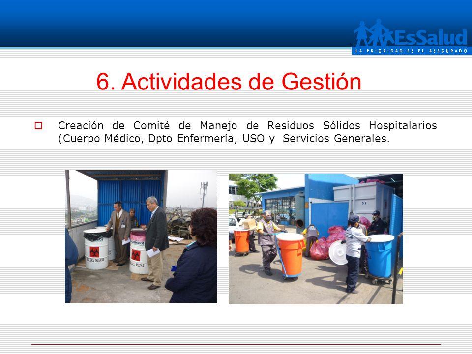 Creación de Comité de Manejo de Residuos Sólidos Hospitalarios (Cuerpo Médico, Dpto Enfermería, USO y Servicios Generales. 6. Actividades de Gestión