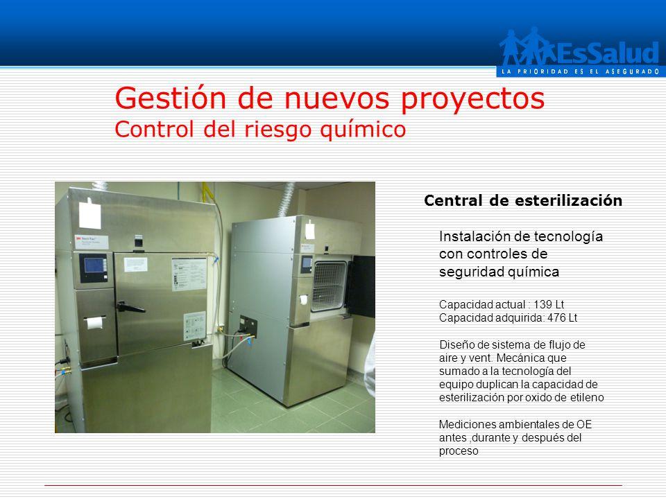 Gestión de nuevos proyectos Control del riesgo químico Instalación de tecnología con controles de seguridad química Capacidad actual : 139 Lt Capacida