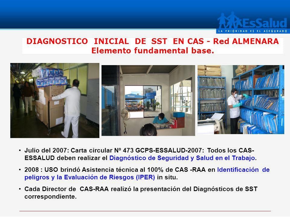DIAGNOSTICO INICIAL DE SST EN CAS - Red ALMENARA Elemento fundamental base. Julio del 2007: Carta circular Nº 473 GCPS-ESSALUD-2007: Todos los CAS- ES