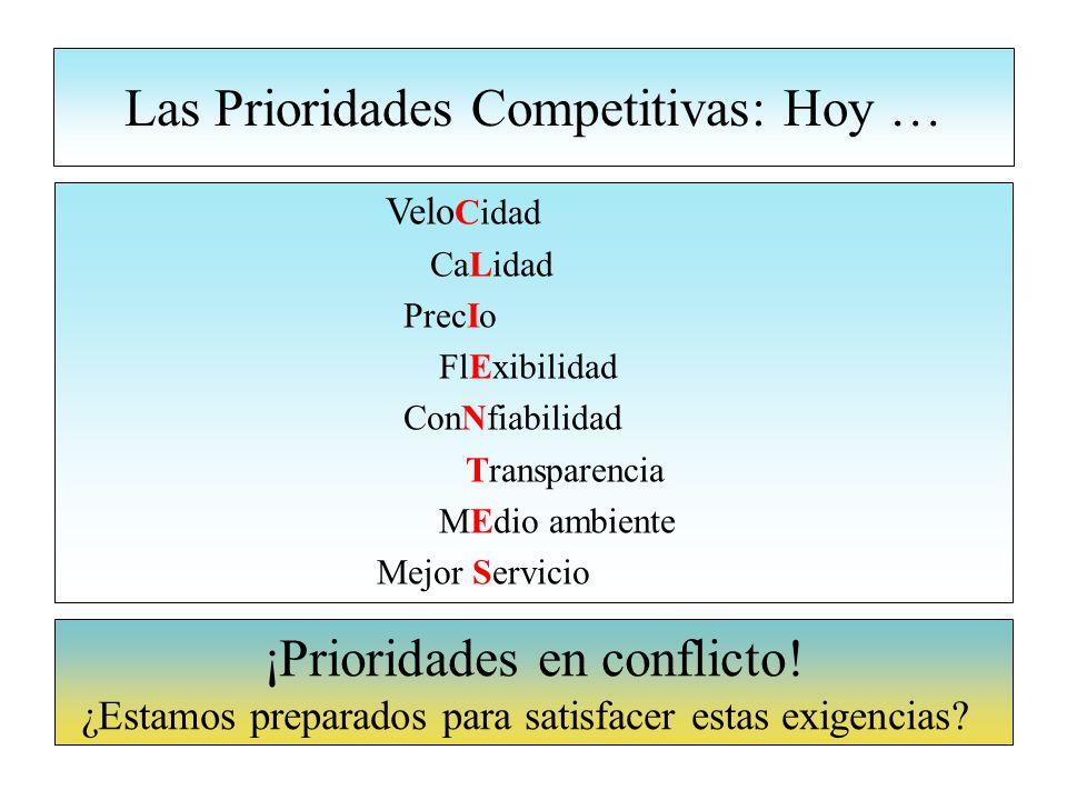 Las Prioridades Competitivas: Hoy … Velo Cidad CaLidad PrecIo FlExibilidad ConNfiabilidad Transparencia MEdio ambiente Mejor Servicio ¡Prioridades en conflicto.