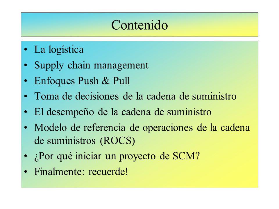 La logística Supply chain management Enfoques Push & Pull Toma de decisiones de la cadena de suministro El desempeño de la cadena de suministro Modelo de referencia de operaciones de la cadena de suministros (ROCS) ¿Por qué iniciar un proyecto de SCM.