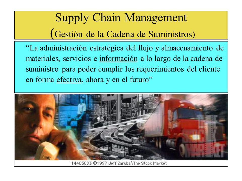 La administración estratégica del flujo y almacenamiento de materiales, servicios e información a lo largo de la cadena de suministro para poder cumplir los requerimientos del cliente en forma efectiva, ahora y en el futuro Supply Chain Management ( Gestión de la Cadena de Suministros)