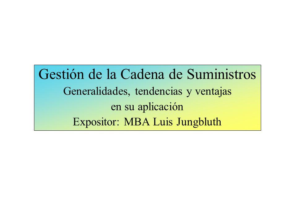 Gestión de la Cadena de Suministros Generalidades, tendencias y ventajas en su aplicación Expositor: MBA Luis Jungbluth