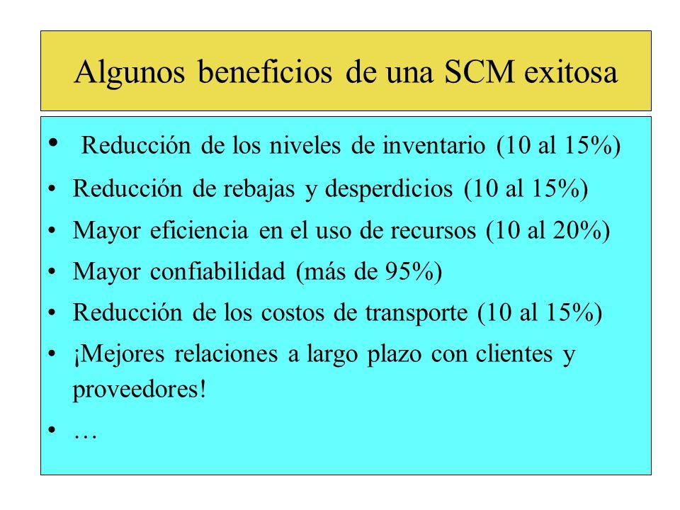 Reducción de los niveles de inventario (10 al 15%) Reducción de rebajas y desperdicios (10 al 15%) Mayor eficiencia en el uso de recursos (10 al 20%) Mayor confiabilidad (más de 95%) Reducción de los costos de transporte (10 al 15%) ¡Mejores relaciones a largo plazo con clientes y proveedores.