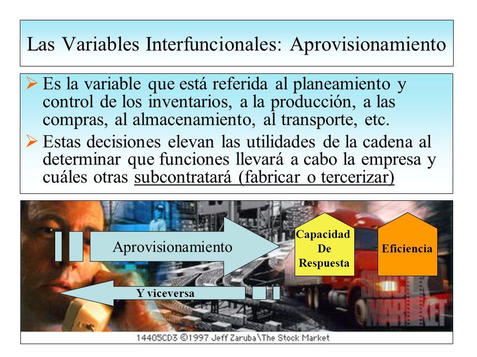 Las Variables Interfuncionales: Aprovisionamiento Es la variable que está referida al planeamiento y control de los inventarios, a la producción, a las compras, al almacenamiento, al transporte, etc.