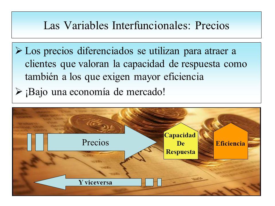 Las Variables Interfuncionales: Precios Los precios diferenciados se utilizan para atraer a clientes que valoran la capacidad de respuesta como también a los que exigen mayor eficiencia ¡Bajo una economía de mercado.