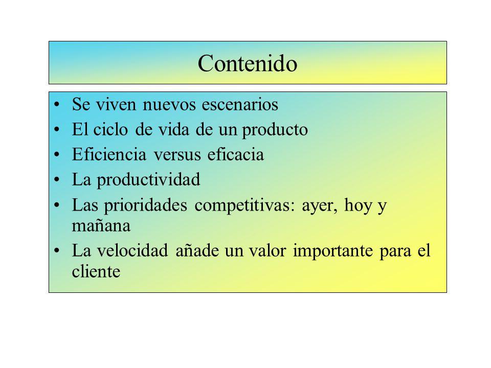 Se viven nuevos escenarios El ciclo de vida de un producto Eficiencia versus eficacia La productividad Las prioridades competitivas: ayer, hoy y mañana La velocidad añade un valor importante para el cliente Contenido