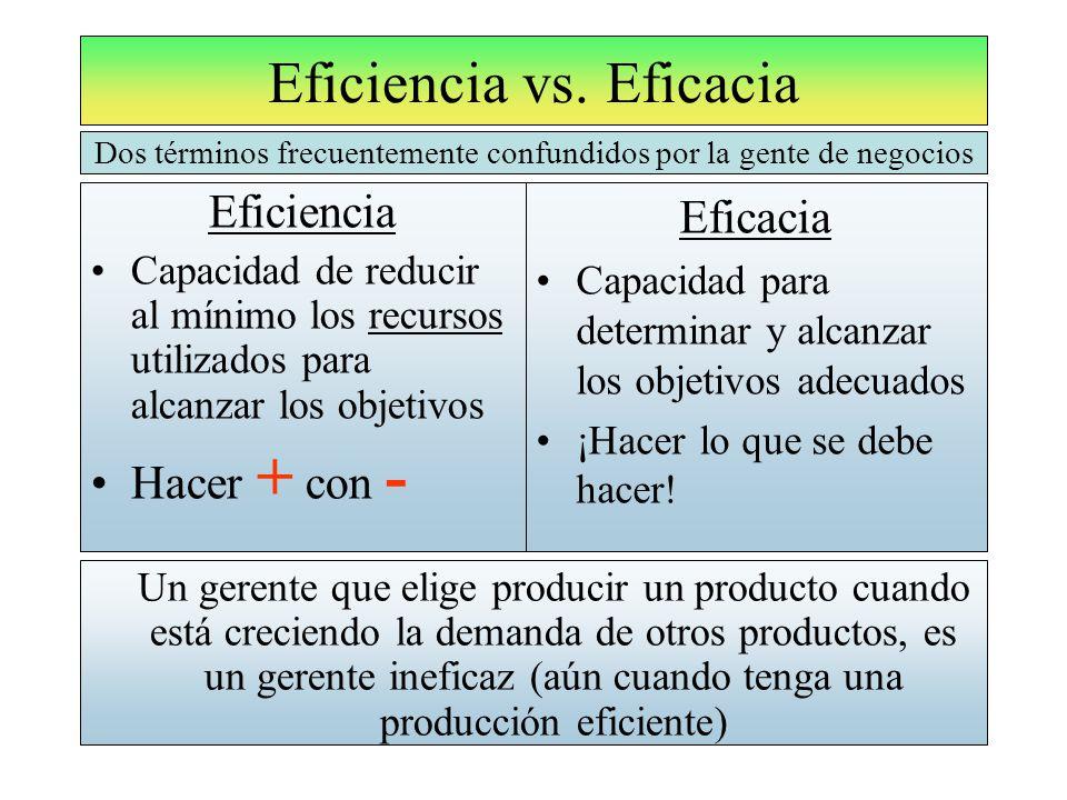 Eficiencia vs.