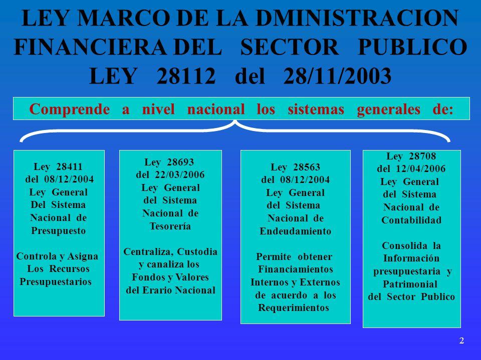 2 LEY MARCO DE LA DMINISTRACION FINANCIERA DEL SECTOR PUBLICO LEY 28112 del 28/11/2003 Ley 28411 del 08/12/2004 Ley General Del Sistema Nacional de Pr