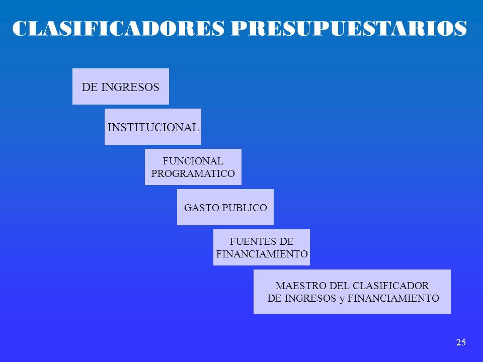 25 CLASIFICADORES PRESUPUESTARIOS DE INGRESOS INSTITUCIONAL FUNCIONAL PROGRAMATICO GASTO PUBLICO FUENTES DE FINANCIAMIENTO MAESTRO DEL CLASIFICADOR DE