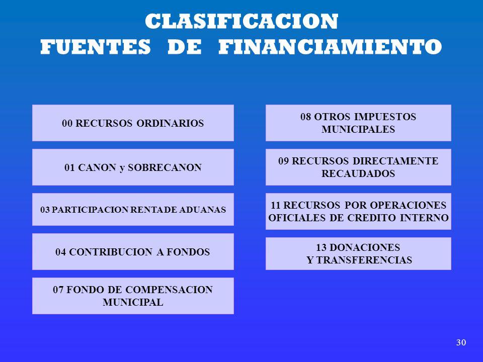 30 CLASIFICACION FUENTES DE FINANCIAMIENTO 00 RECURSOS ORDINARIOS 01 CANON y SOBRECANON 03 PARTICIPACION RENTA DE ADUANAS 04 CONTRIBUCION A FONDOS 07