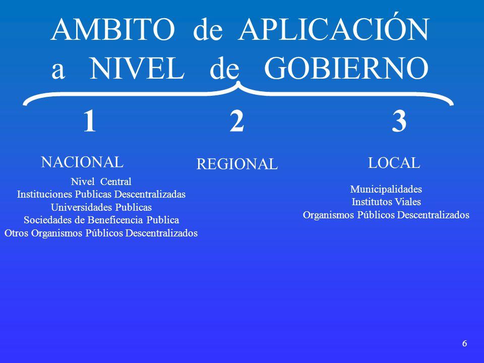 6 AMBITO de APLICACIÓN a NIVEL de GOBIERNO REGIONAL LOCAL NACIONAL Nivel Central Instituciones Publicas Descentralizadas Universidades Publicas Socied