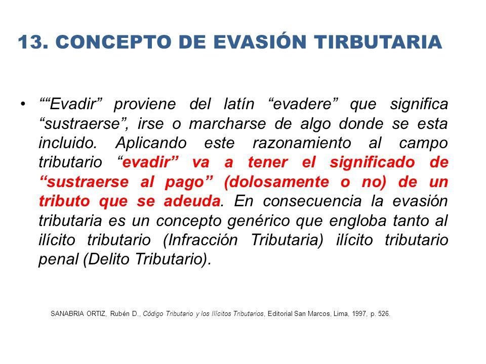Evadir proviene del latín evadere que significa sustraerse, irse o marcharse de algo donde se esta incluido.