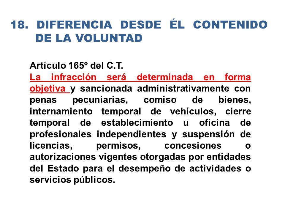 Artículo 165º del C.T.