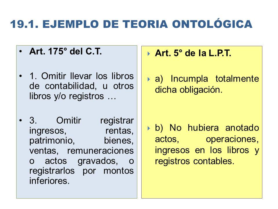 Art.175° del C.T. 1. Omitir llevar los libros de contabilidad, u otros libros y/o registros … 3.