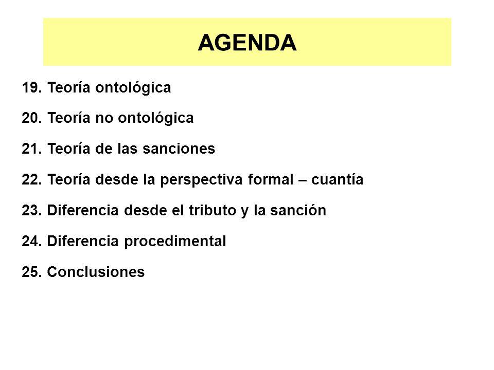 19.Teoría ontológica 20. Teoría no ontológica 21.