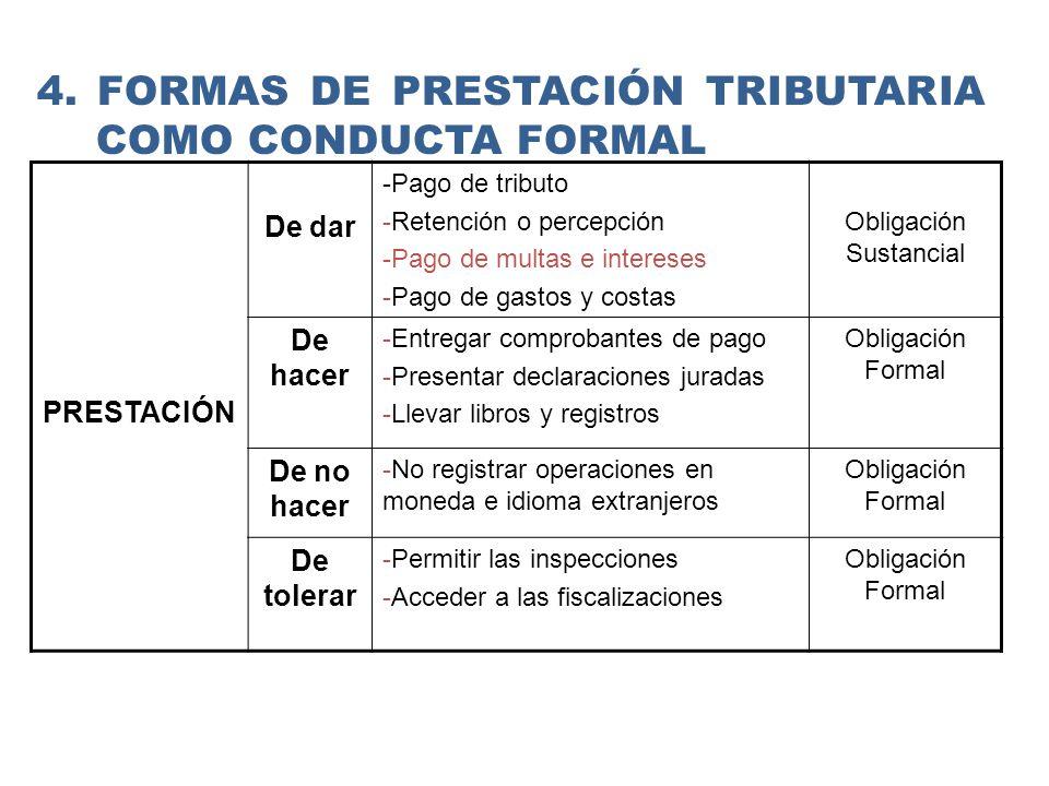 AUTODETERMINACIÓN DETERMINACIÓN POR LA ADMINISTRACIÓN TRIBUTARIA REALIZADA POR EL DEUDOR TRIBUTARIO 1.PROCEDIMIENTO DE FISCALIZACIÓN 2.PROCEDIMEINTO SANCIONADOR BASE LEGAL: Artículo 59° del Código Tributario LA DEUDA TRIBUTARIA 24.
