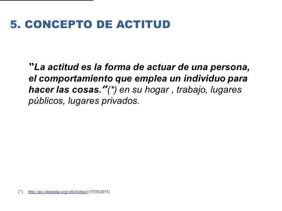 La actitud es la forma de actuar de una persona, el comportamiento que emplea un individuo para hacer las cosas.