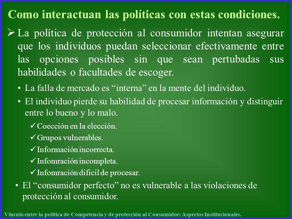 Como interactuan las políticas con estas condiciones. La falla de mercado es interna en la mente del individuo. El individuo pierde su habilidad de pr