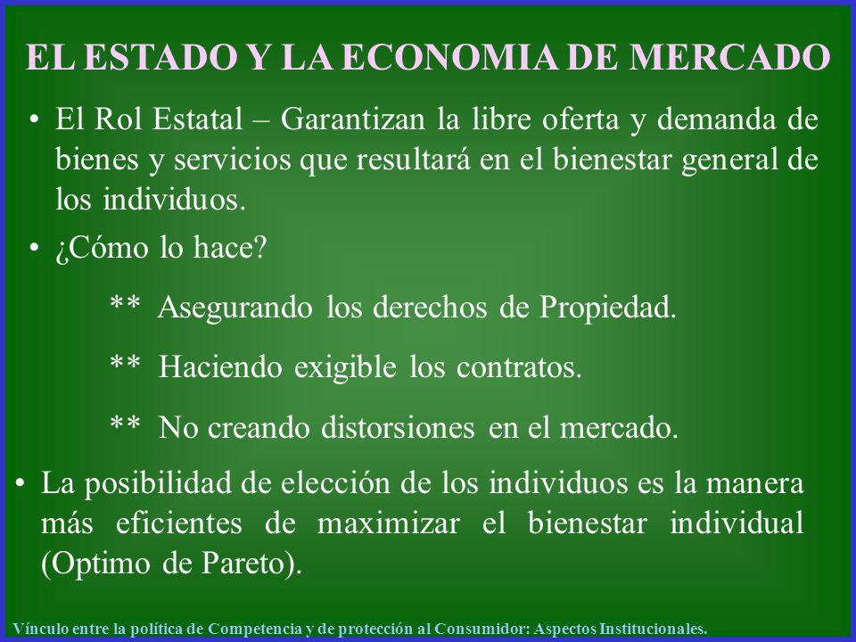 Vínculo entre la política de Competencia y de protección al Consumidor: Aspectos Institucionales.