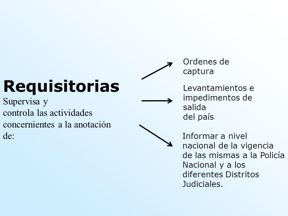 Requisitorias Supervisa y controla las actividades concernientes a la anotación de: Ordenes de captura Levantamientos e impedimentos de salida del paí