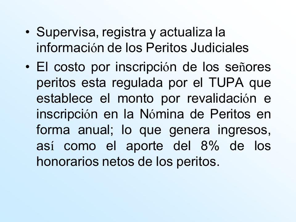 Supervisa, registra y actualiza la informaci ó n de los Peritos Judiciales El costo por inscripci ó n de los se ñ ores peritos esta regulada por el TU