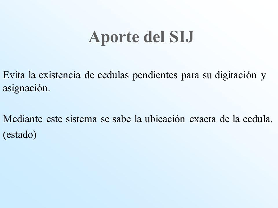 Aporte del SIJ Evita la existencia de cedulas pendientes para su digitación y asignación. Mediante este sistema se sabe la ubicación exacta de la cedu