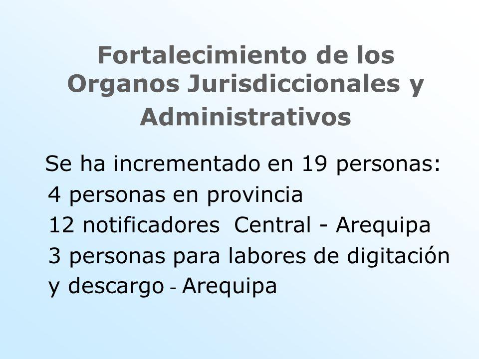 Fortalecimiento de los Organos Jurisdiccionales y Administrativos Se ha incrementado en 19 personas: 4 personas en provincia 12 notificadores Central