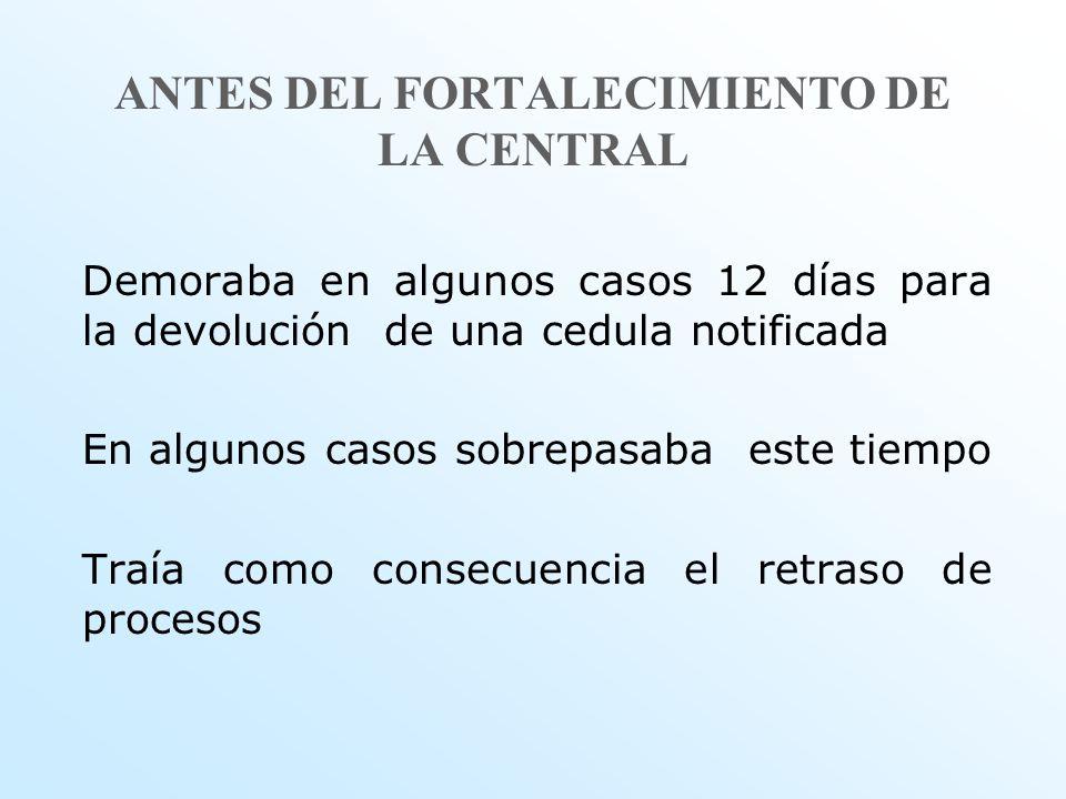 ANTES DEL FORTALECIMIENTO DE LA CENTRAL Demoraba en algunos casos 12 días para la devolución de una cedula notificada En algunos casos sobrepasaba est