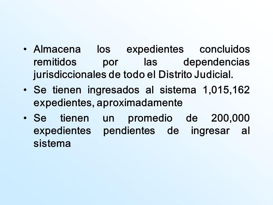 Almacena los expedientes concluidos remitidos por las dependencias jurisdiccionales de todo el Distrito Judicial. Se tienen ingresados al sistema 1,01