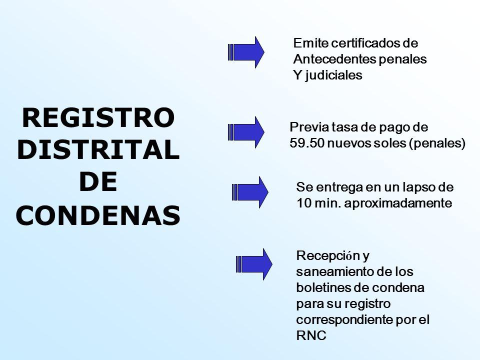 REGISTRO DISTRITAL DE CONDENAS Emite certificados de Antecedentes penales Y judiciales Previa tasa de pago de 59.50 nuevos soles (penales) Se entrega