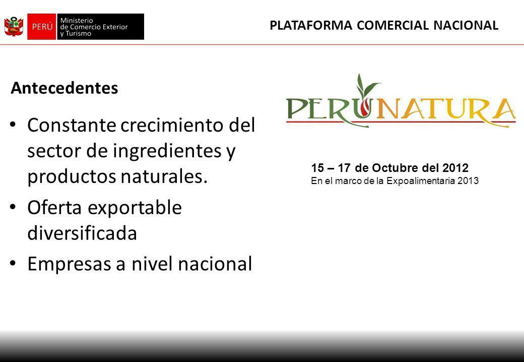 PLATAFORMA COMERCIAL NACIONAL Antecedentes Constante crecimiento del sector de ingredientes y productos naturales. Oferta exportable diversificada Emp