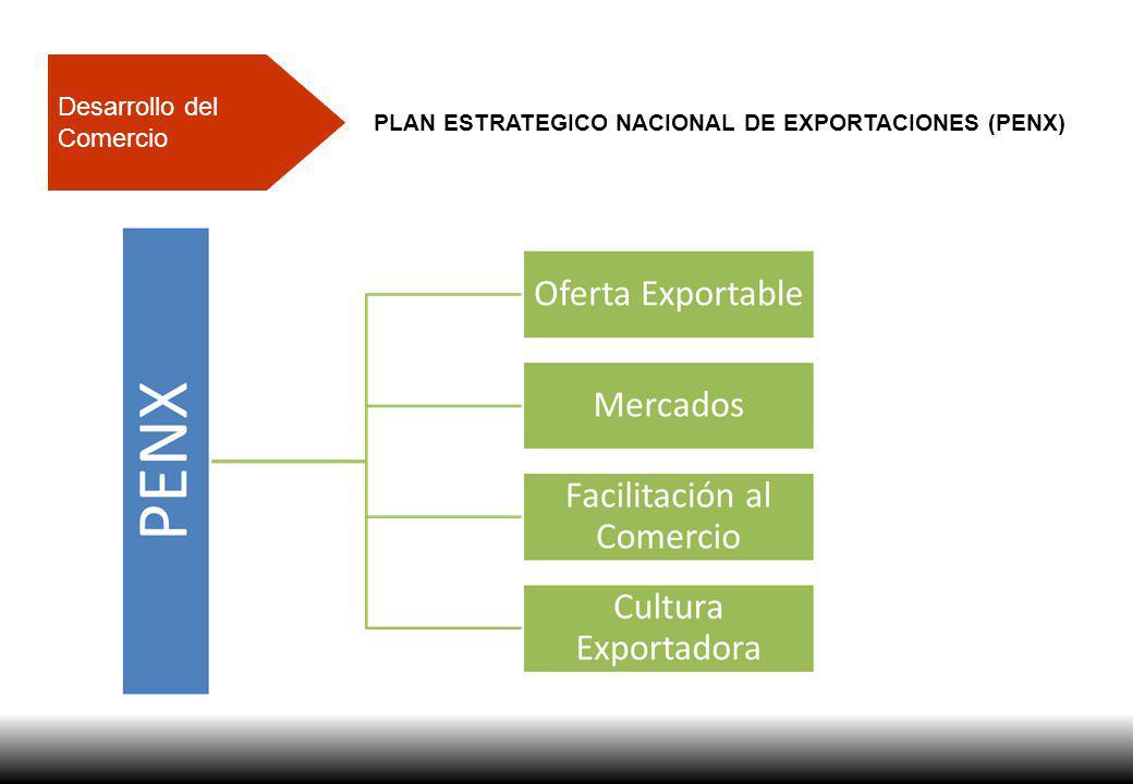 Desarrollo del Comercio PLAN ESTRATEGICO NACIONAL DE EXPORTACIONES (PENX)