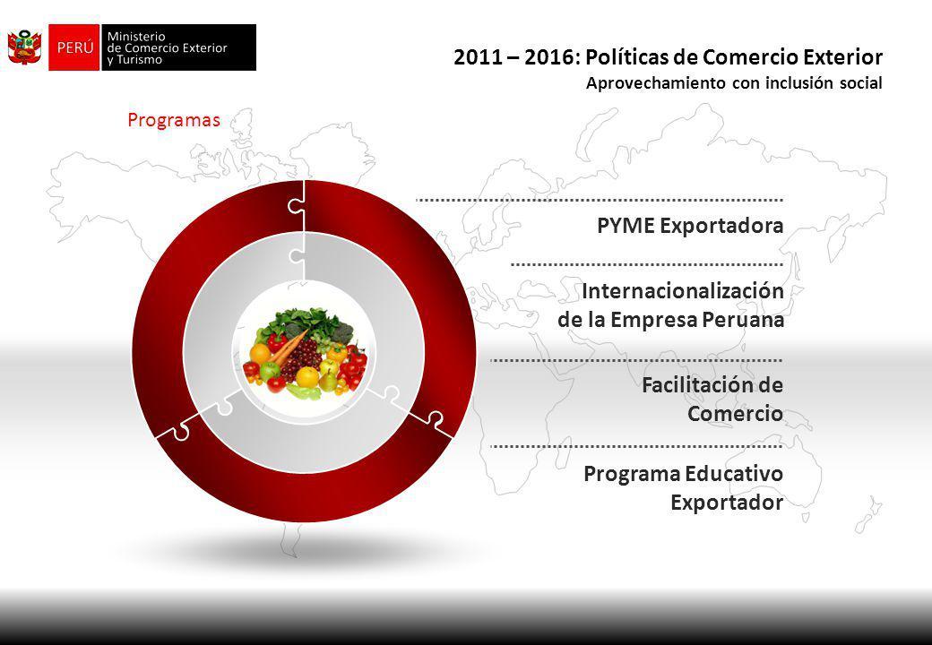 2011 – 2016: Políticas de Comercio Exterior Aprovechamiento con inclusión social ComponentesSubcomponentes Fortalecimiento de Capacidades y Servicios Exportadores de Entidades Públicas y Privadas a nivel Regional y Local Clúster y CITEX Exportadoras Gestión Pública Regional y Local Formación de Formadores Módulos de Servicios De mi Tierra: Un Producto, Un Pueblo (OVOP) Promoción de Exportación Asistida (EXPORTAS) Capacitación Plataforma de Servicios Electrónicos PYME Financiamiento Exportador Asistencia Técnica Salida Comercial Programa: PYME Exportadora ComponentesSubcomponentes Reforzamiento de la presencia comercial en el exterior Oficina Comercial Antena Comercial Centros Multiservicios (CEMUS) Promoviendo Regiones Ferias Internacionales y Nacionales ExpoPerú ExpoRegión Programa de Compras Públicas Internacionales Catastro Productivo de la Oferta Exportable Programa de Encadenamiento Productivo Exportador Programa: Internacionalización de Empresas