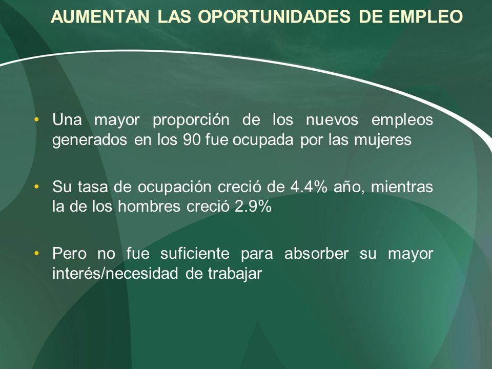 AUMENTAN LAS OPORTUNIDADES DE EMPLEO Una mayor proporción de los nuevos empleos generados en los 90 fue ocupada por las mujeres Su tasa de ocupación c