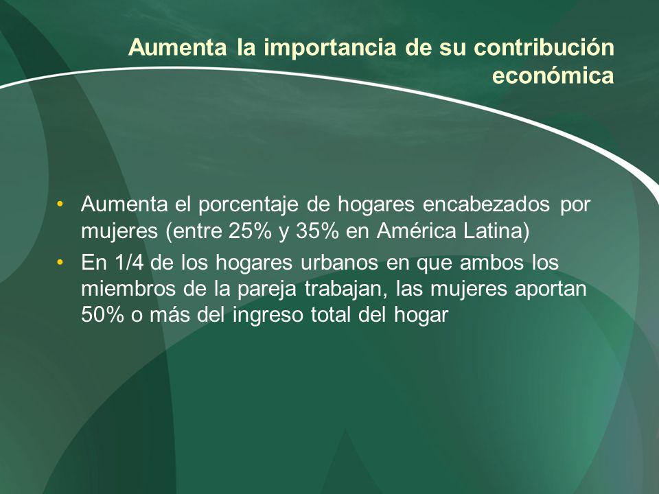 Aumenta la importancia de su contribución económica Aumenta el porcentaje de hogares encabezados por mujeres (entre 25% y 35% en América Latina) En 1/