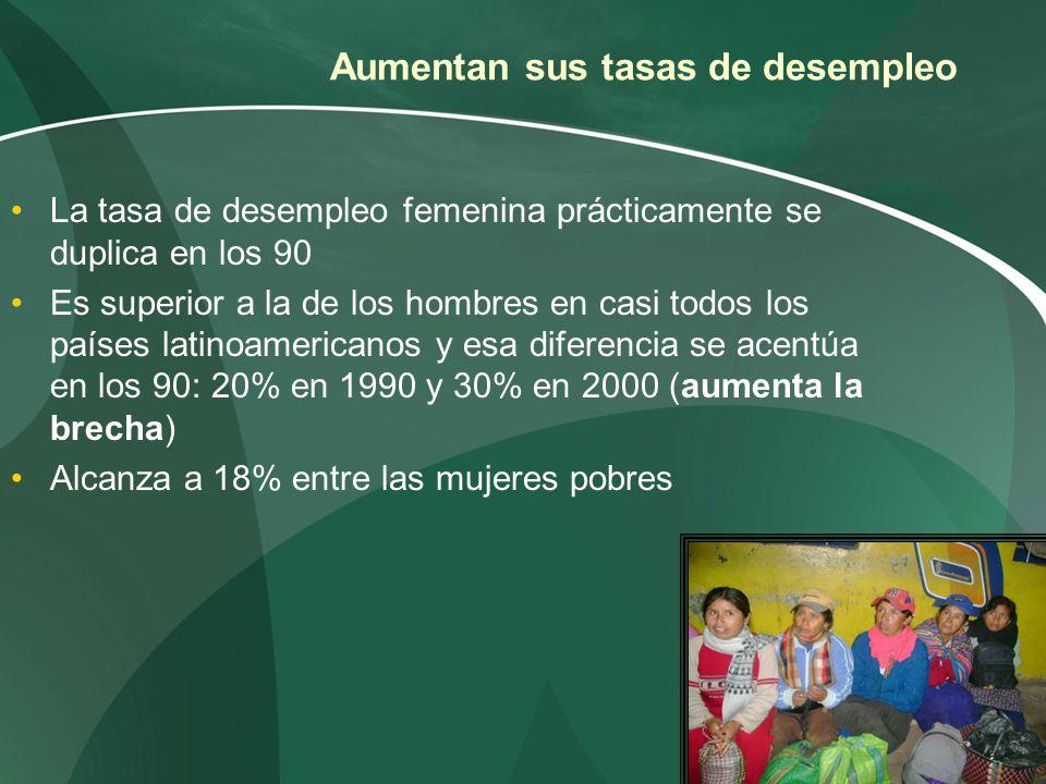 Aumentan sus tasas de desempleo La tasa de desempleo femenina prácticamente se duplica en los 90 Es superior a la de los hombres en casi todos los paí