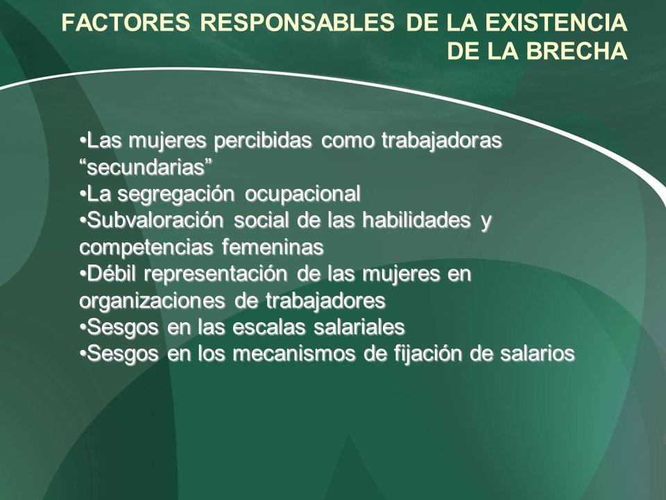 FACTORES RESPONSABLES DE LA EXISTENCIA DE LA BRECHA Las mujeres percibidas como trabajadoras secundariasLas mujeres percibidas como trabajadoras secun