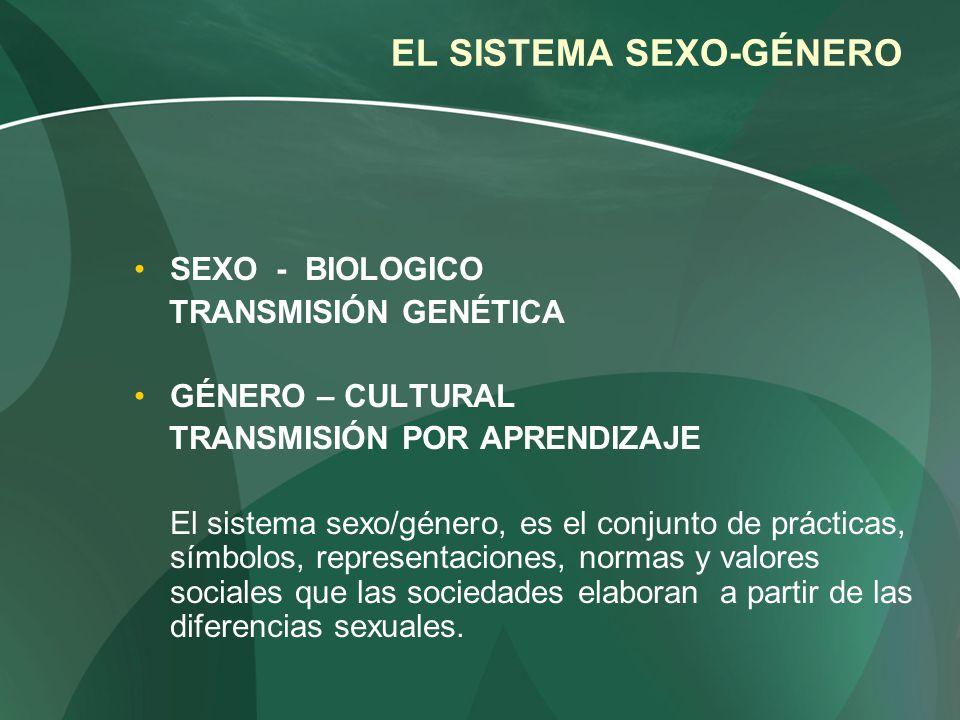 EL SISTEMA SEXO-GÉNERO SEXO - BIOLOGICO TRANSMISIÓN GENÉTICA GÉNERO – CULTURAL TRANSMISIÓN POR APRENDIZAJE El sistema sexo/género, es el conjunto de p