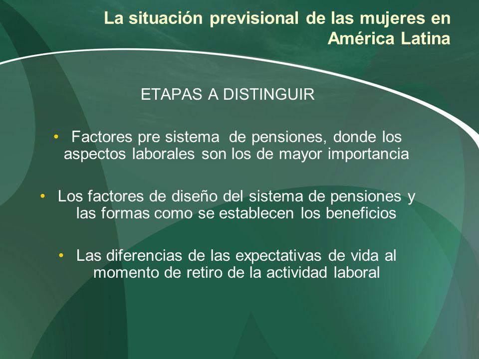 La situación previsional de las mujeres en América Latina ETAPAS A DISTINGUIR Factores pre sistema de pensiones, donde los aspectos laborales son los